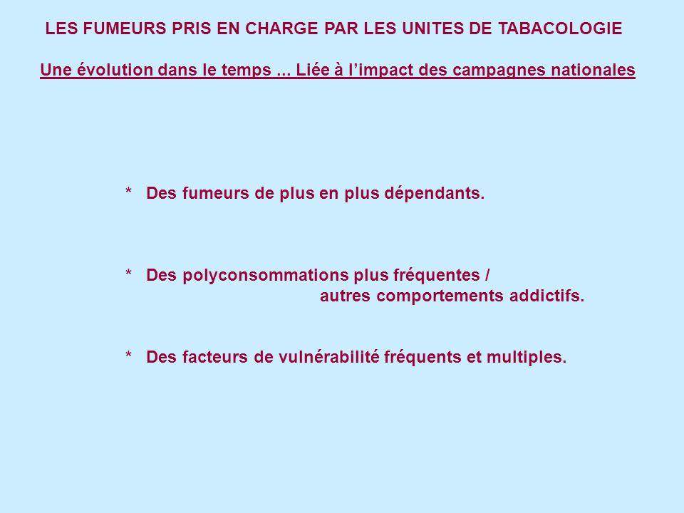 LES FUMEURS PRIS EN CHARGE PAR LES UNITES DE TABACOLOGIE