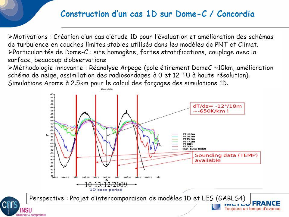 Construction d'un cas 1D sur Dome-C / Concordia