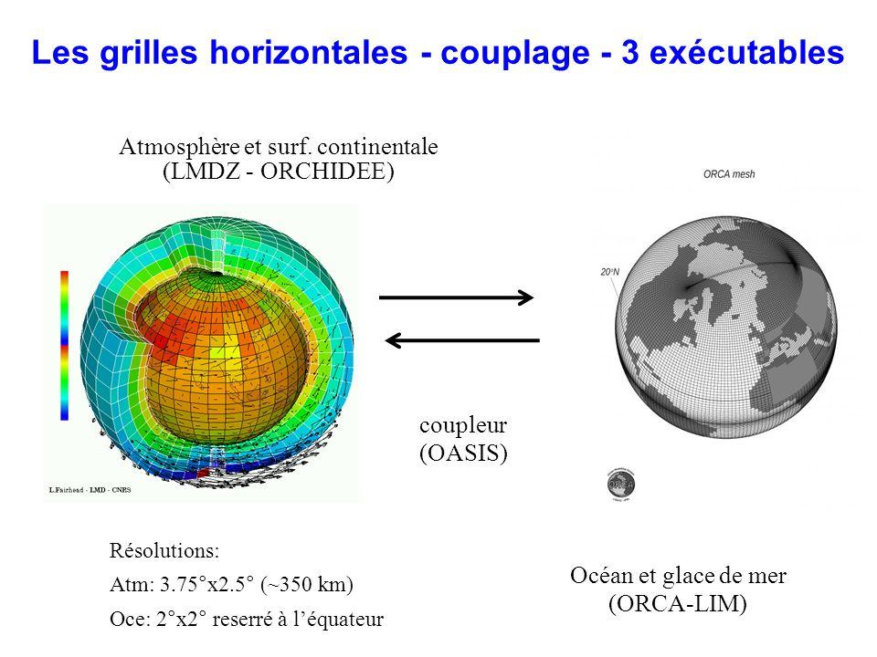 Les grilles horizontales - couplage - 3 exécutables