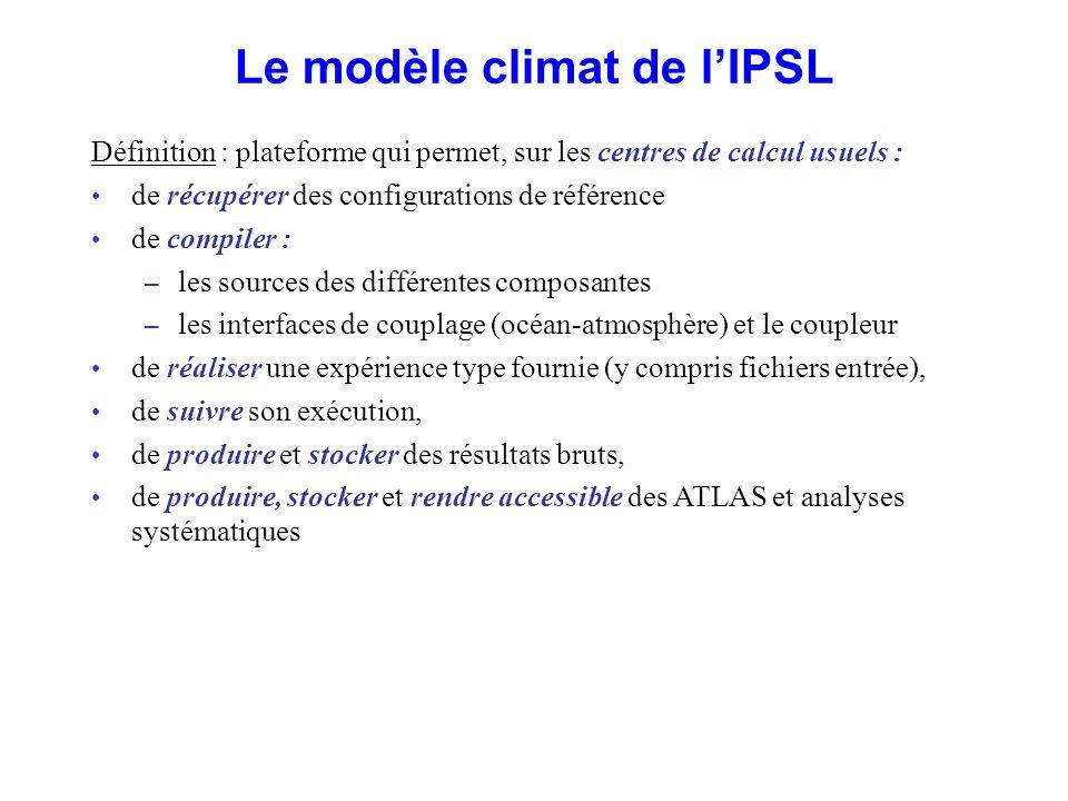 Le modèle climat de l'IPSL
