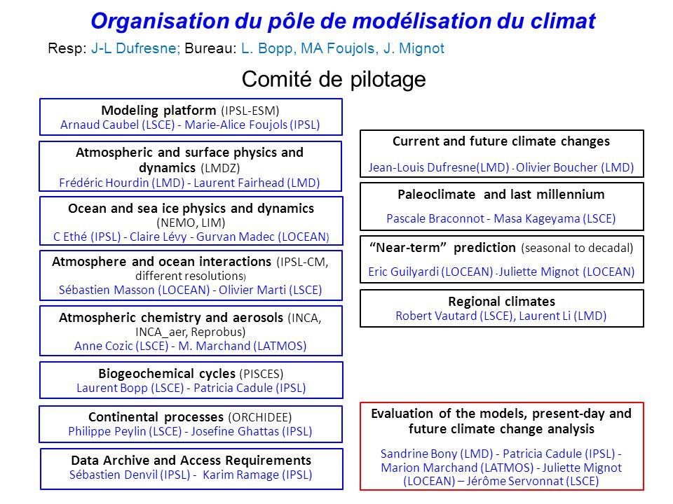 Organisation du pôle de modélisation du climat