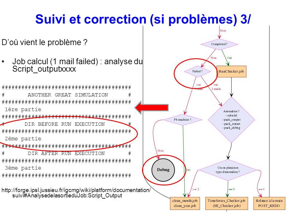 Suivi et correction (si problèmes) 3/