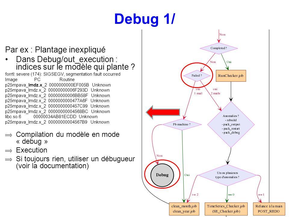 Debug 1/ Par ex : Plantage inexpliqué