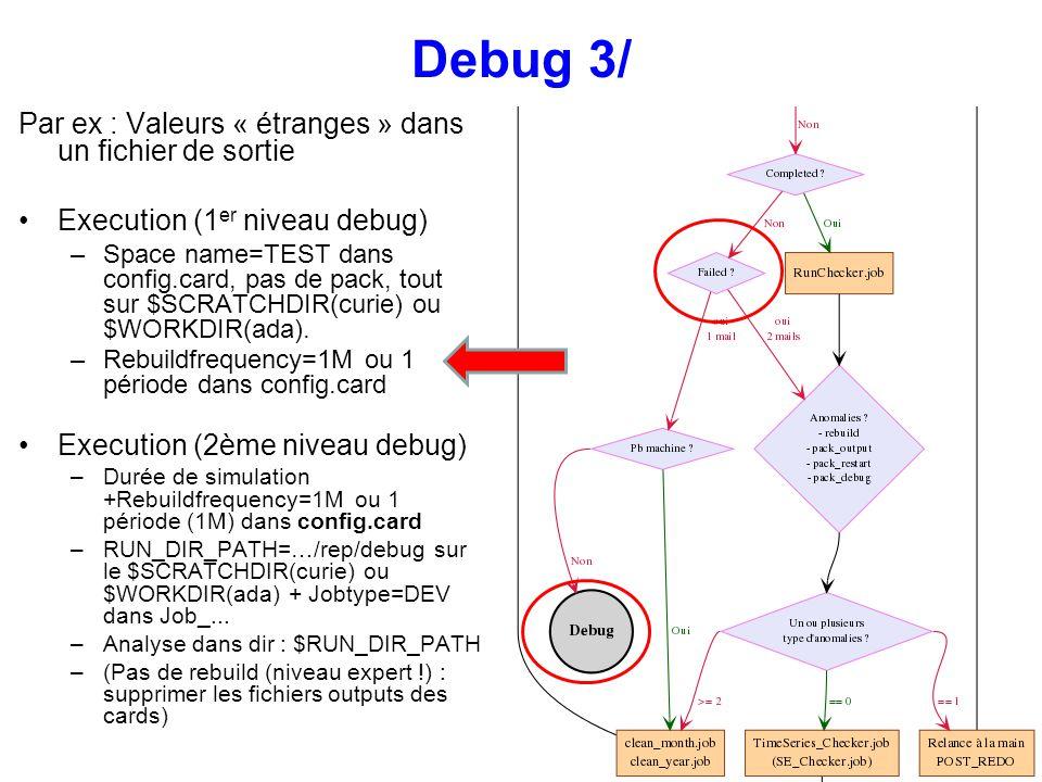 Debug 3/ Par ex : Valeurs « étranges » dans un fichier de sortie