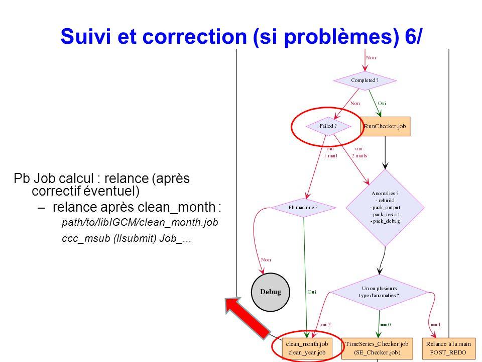Suivi et correction (si problèmes) 6/