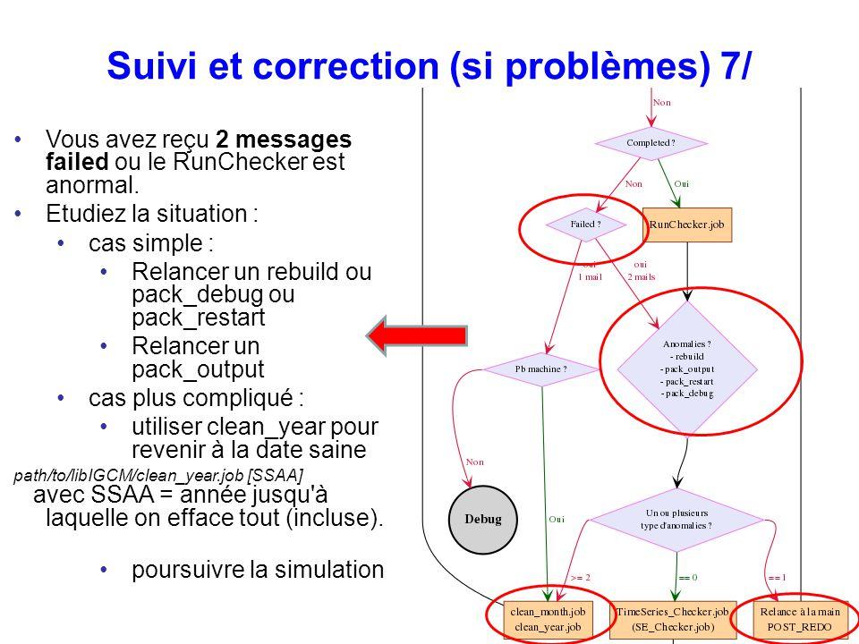 Suivi et correction (si problèmes) 7/