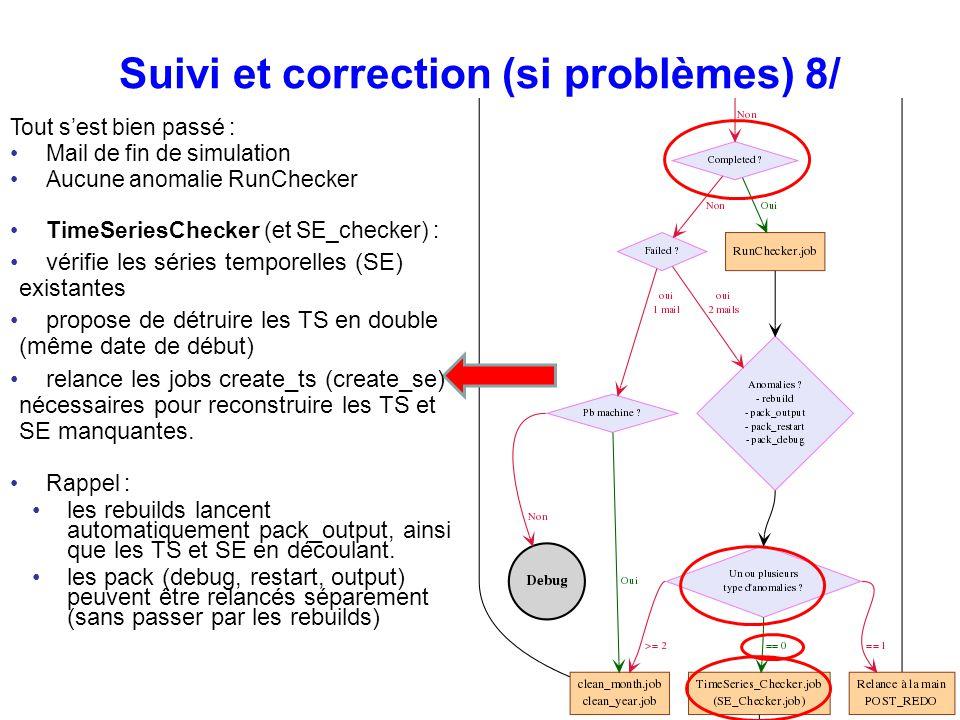 Suivi et correction (si problèmes) 8/