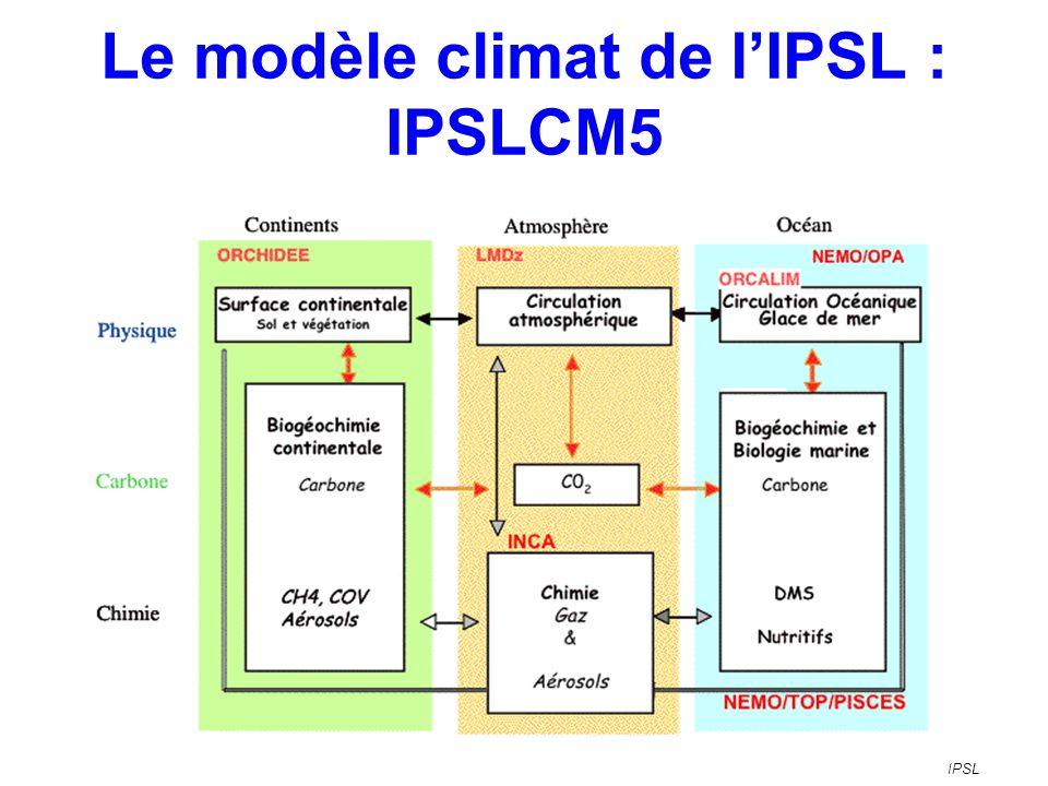 Le modèle climat de l'IPSL : IPSLCM5