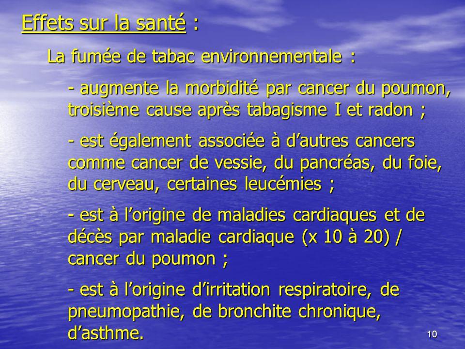 Effets sur la santé : La fumée de tabac environnementale :