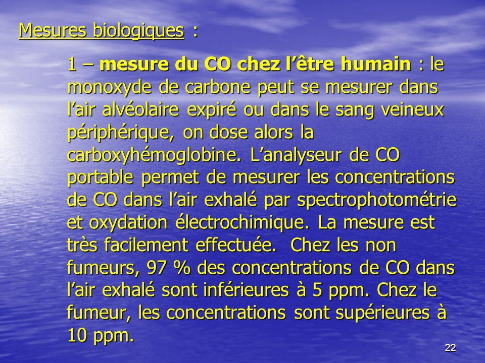 Mesures biologiques :. 1 – mesure du CO chez l'être humain : le