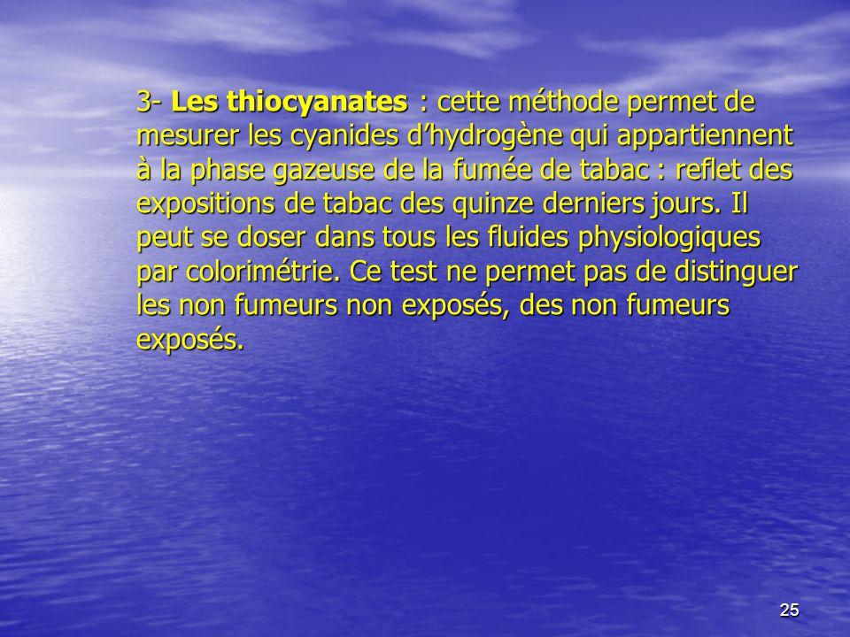 3- Les thiocyanates : cette méthode permet de