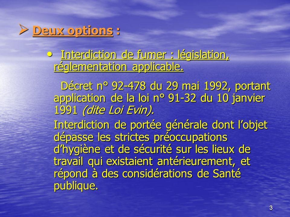 Deux options : Interdiction de fumer : législation, réglementation applicable.