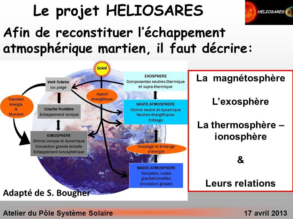 La thermosphère – ionosphère