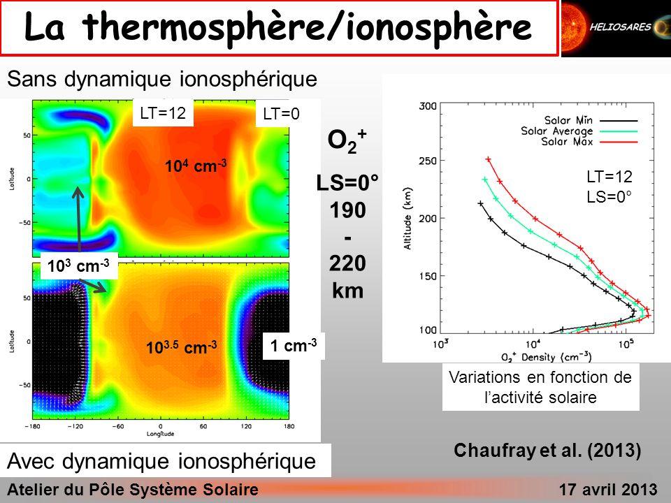 La thermosphère/ionosphère