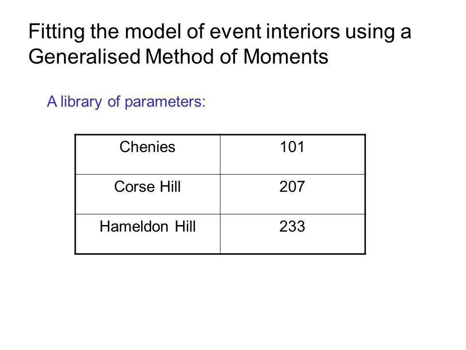 Fitting the model of event interiors using a Generalised Method of Moments