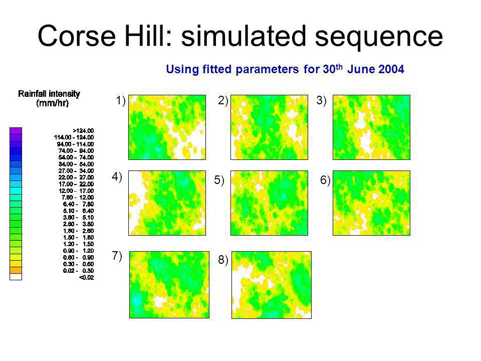 Corse Hill: simulated sequence