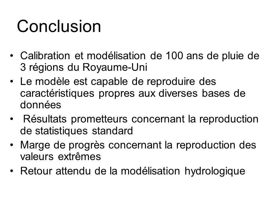 Conclusion Calibration et modélisation de 100 ans de pluie de 3 régions du Royaume-Uni.