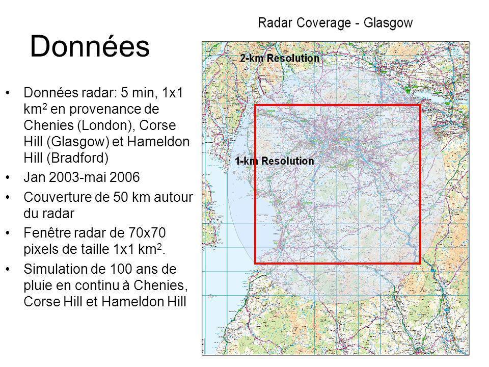 Données Données radar: 5 min, 1x1 km2 en provenance de Chenies (London), Corse Hill (Glasgow) et Hameldon Hill (Bradford)