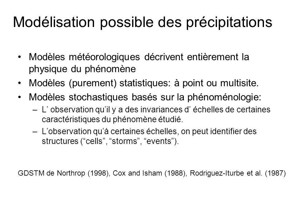 Modélisation possible des précipitations