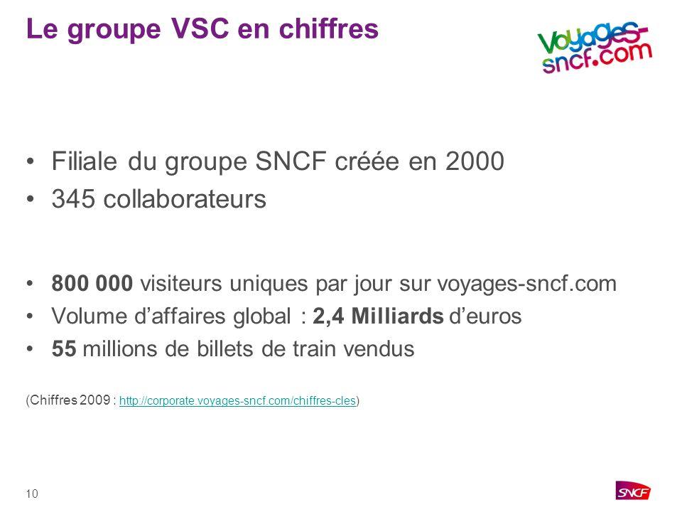 Le groupe VSC en chiffres