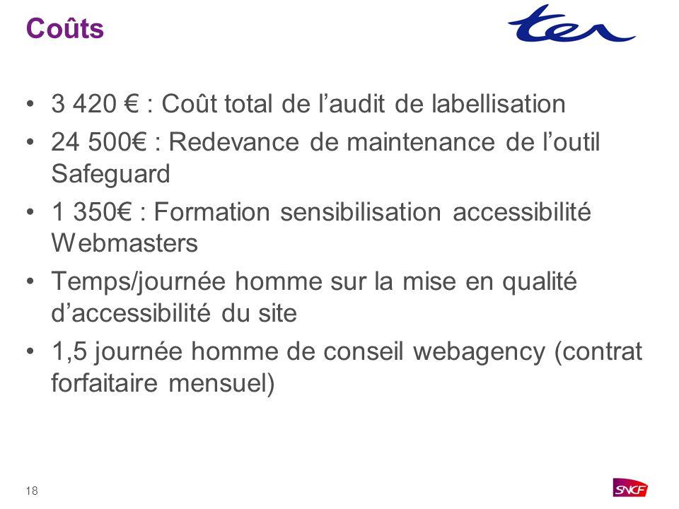 Coûts 3 420 € : Coût total de l'audit de labellisation