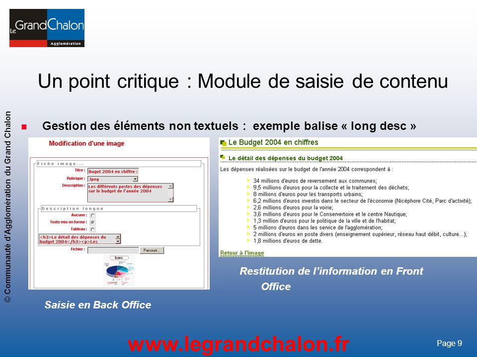 Un point critique : Module de saisie de contenu