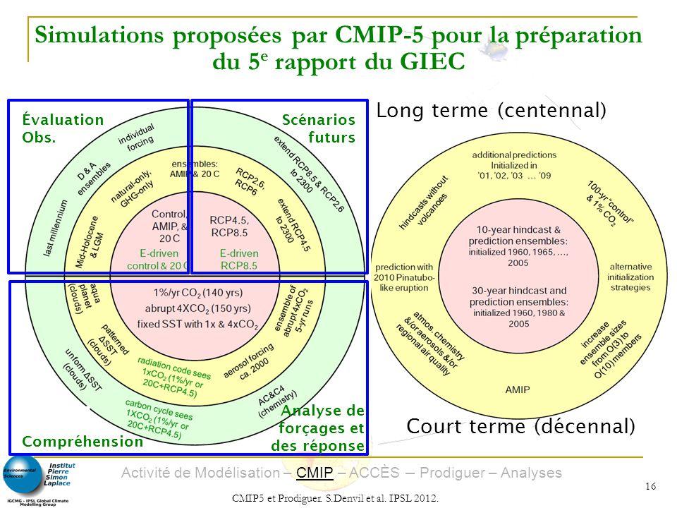 Simulations proposées par CMIP-5 pour la préparation du 5e rapport du GIEC