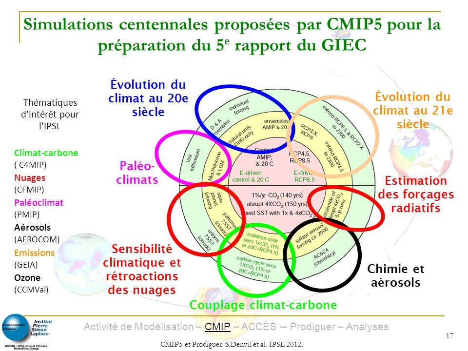 Simulations centennales proposées par CMIP5 pour la préparation du 5e rapport du GIEC