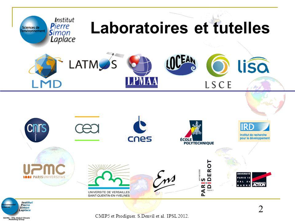 Laboratoires et tutelles