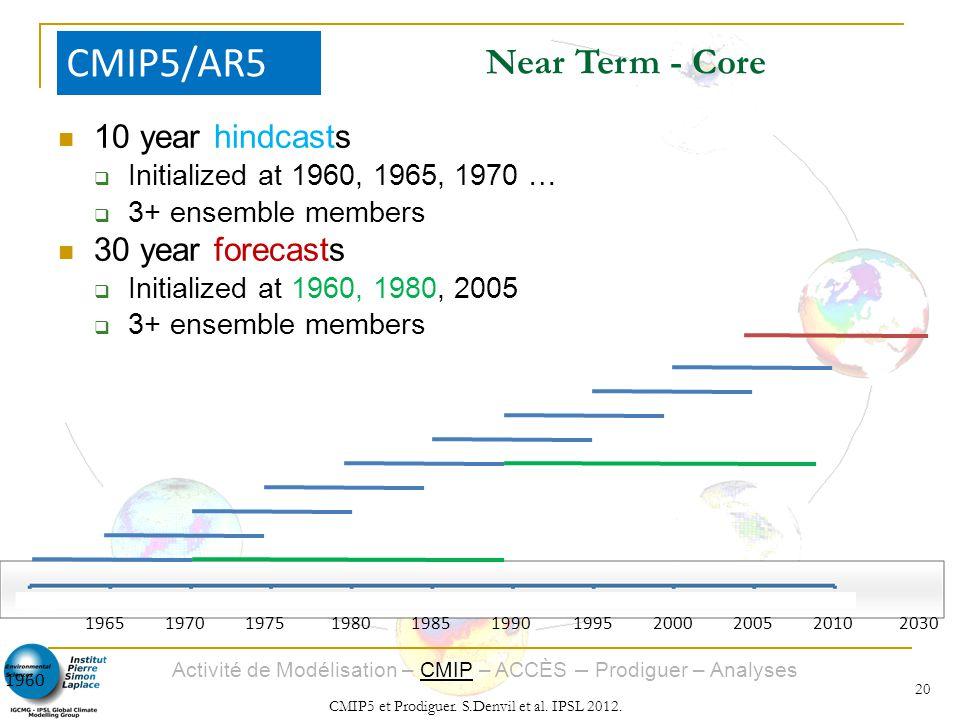 CMIP5 et Prodiguer. S.Denvil et al. IPSL 2012.