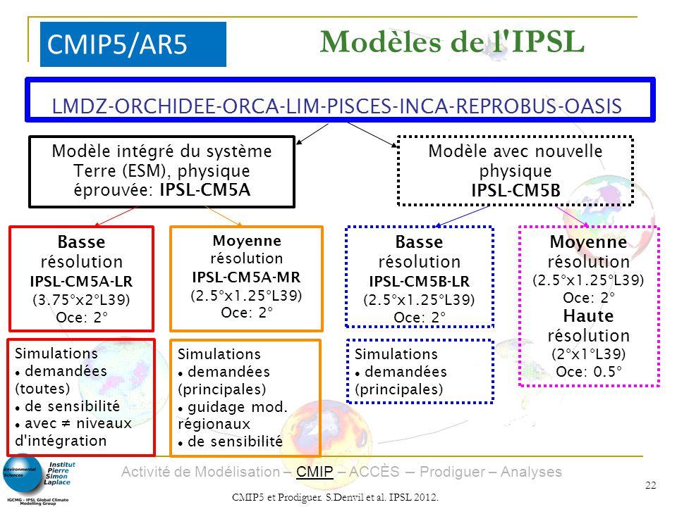 Modèles de l IPSL CMIP5/AR5 CMIP5/AR5 CMIP5/AR5