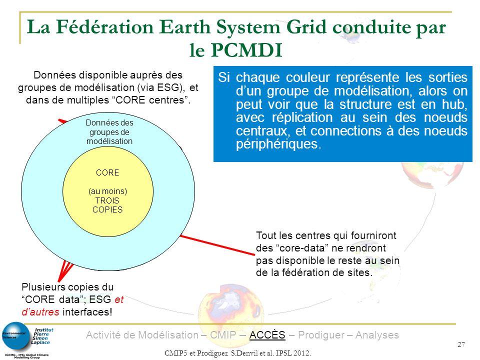 La Fédération Earth System Grid conduite par le PCMDI