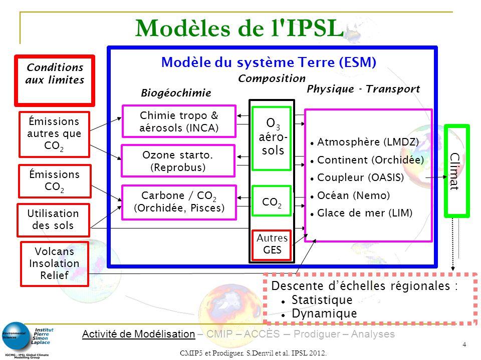 Modèle du système Terre (ESM) Conditions aux limites