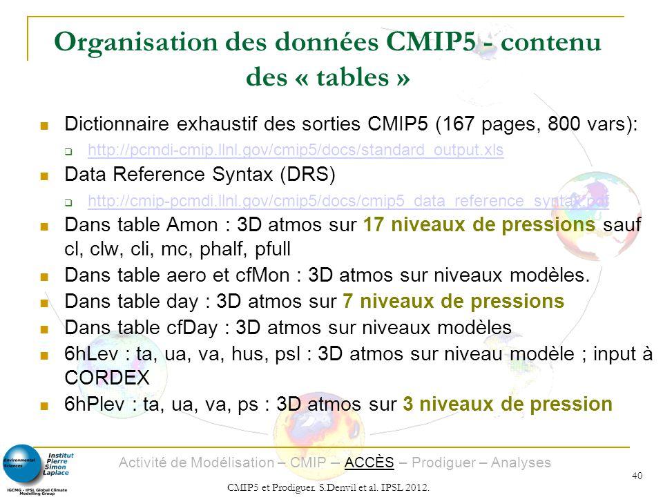 Organisation des données CMIP5 - contenu des « tables »