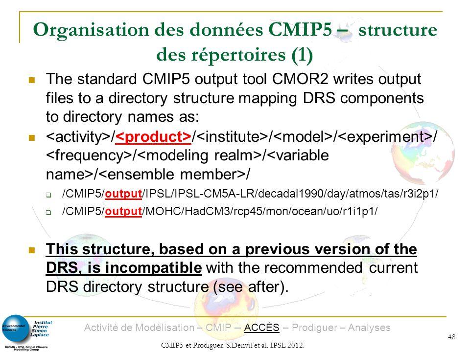 Organisation des données CMIP5 – structure des répertoires (1)
