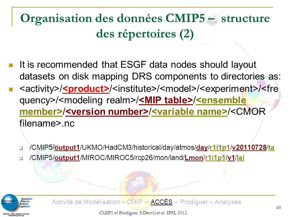Organisation des données CMIP5 – structure des répertoires (2)