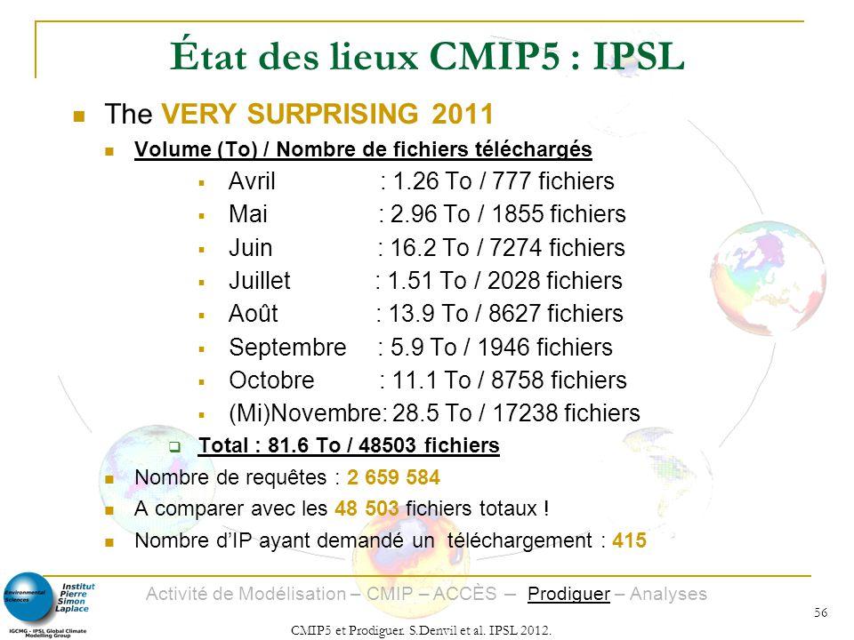 État des lieux CMIP5 : IPSL