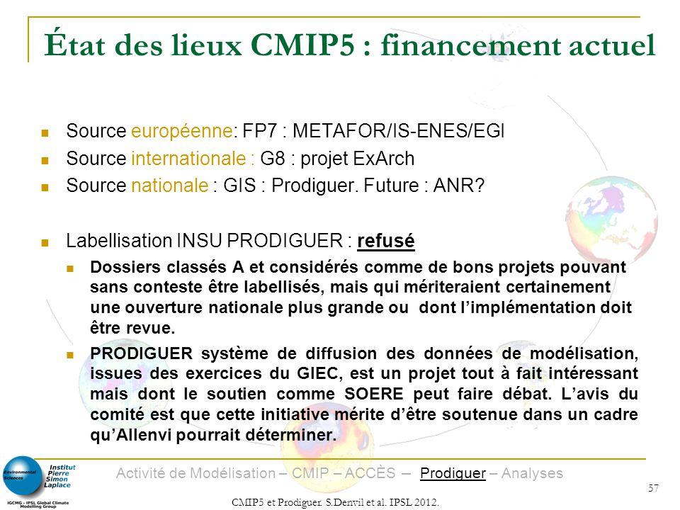 État des lieux CMIP5 : financement actuel