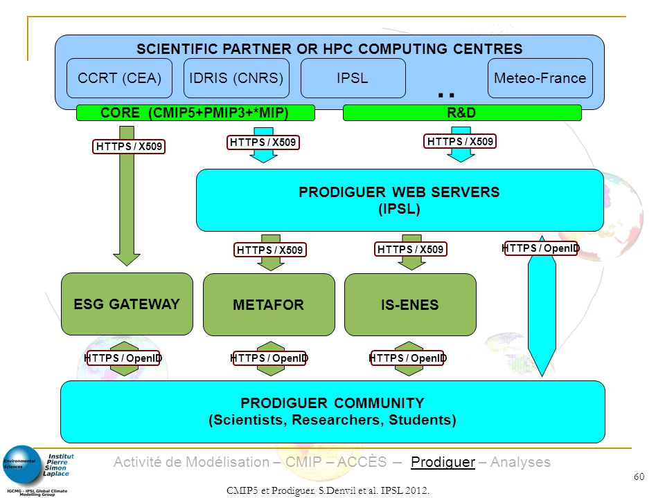 ... SCIENTIFIC PARTNER OR HPC COMPUTING CENTRES CCRT (CEA)