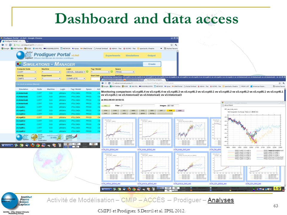 Dashboard and data access
