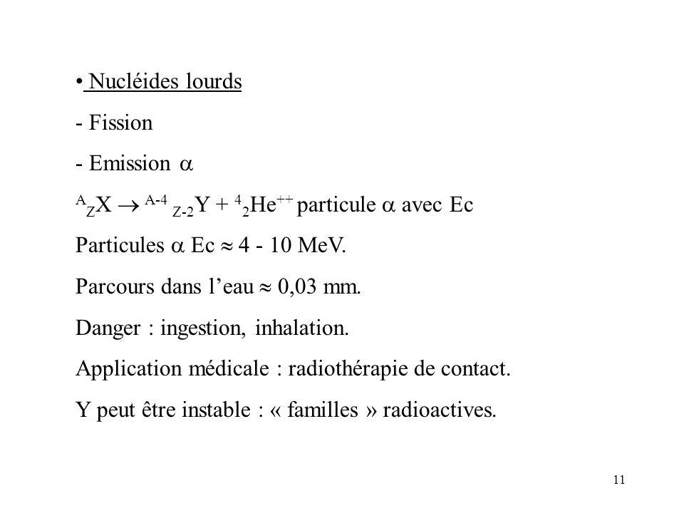 Nucléides lourds - Fission. - Emission  AZX  A-4 Z-2Y + 42He++ particule  avec Ec. Particules  Ec  4 - 10 MeV.