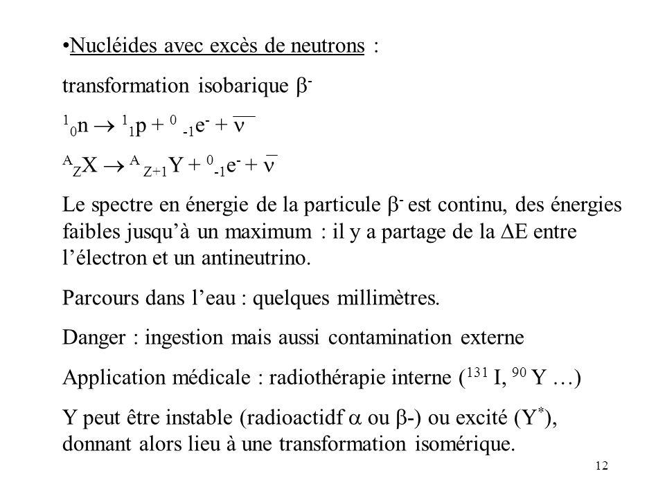Nucléides avec excès de neutrons :