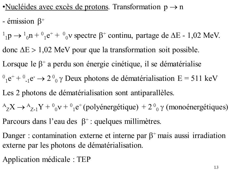 Nucléides avec excès de protons. Transformation p  n