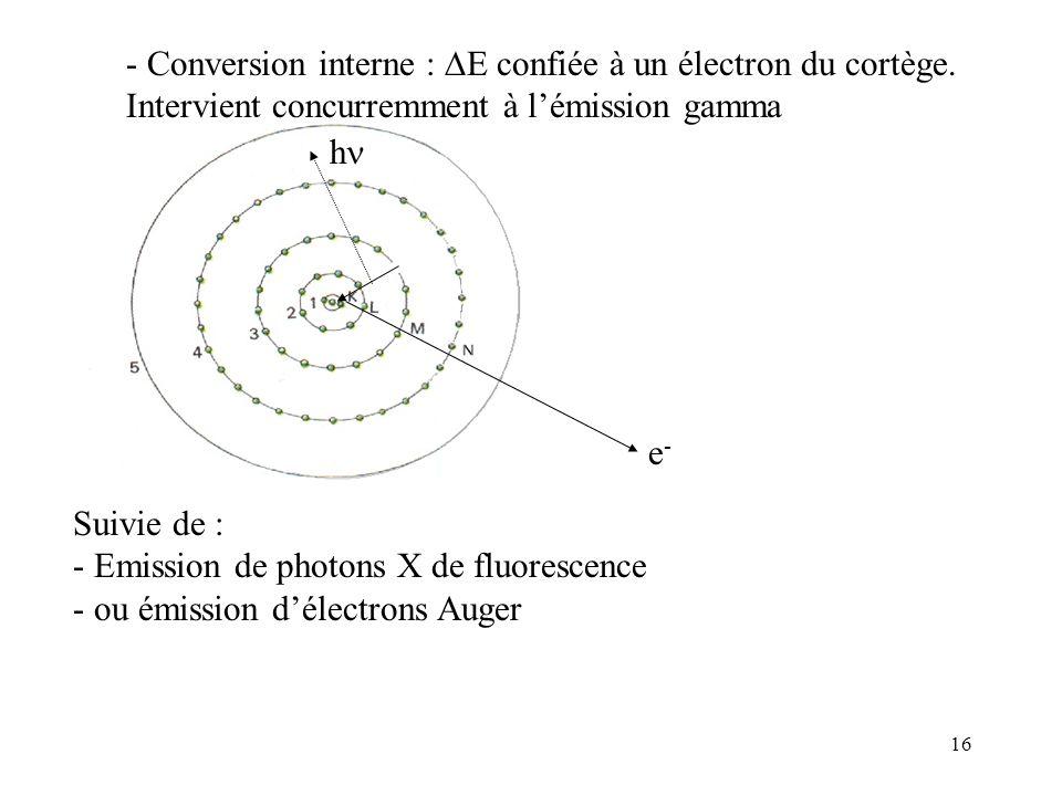 - Conversion interne : DE confiée à un électron du cortège