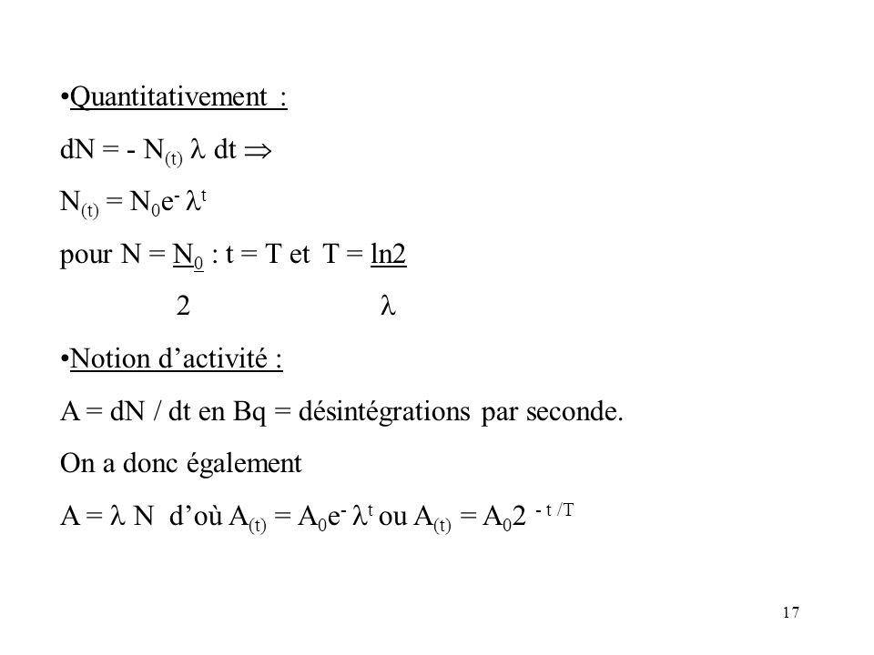 Quantitativement : dN = - N(t)  dt  N(t) = N0e- t. pour N = N0 : t = T et T = ln2. 2 
