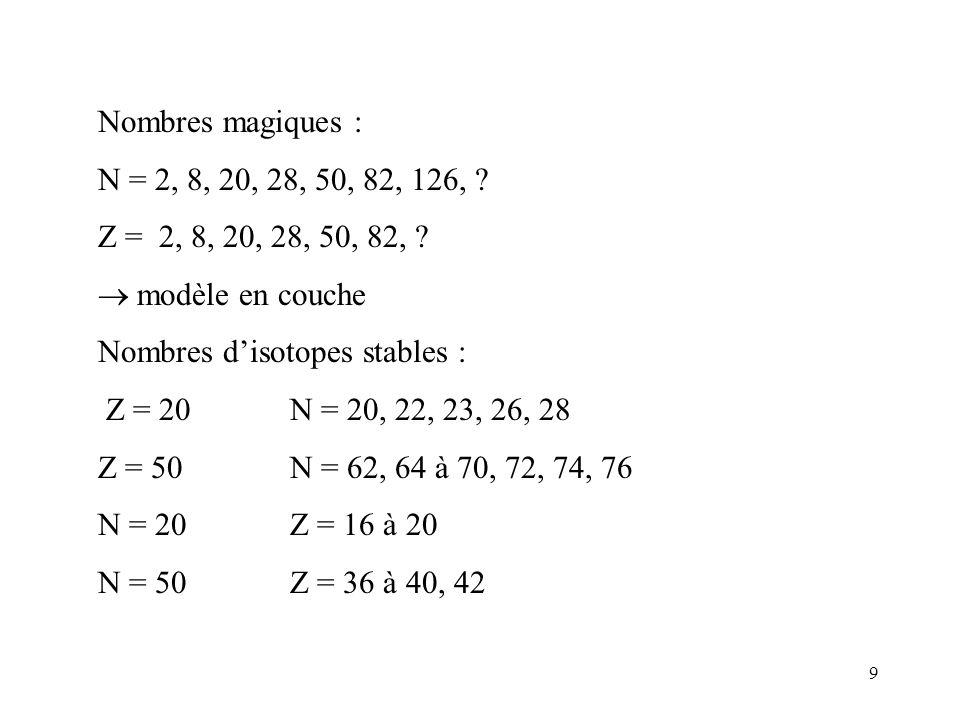 Nombres magiques : N = 2, 8, 20, 28, 50, 82, 126, Z = 2, 8, 20, 28, 50, 82,  modèle en couche.
