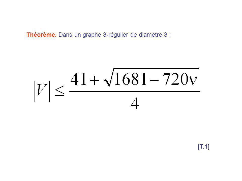 Théorème. Dans un graphe 3-régulier de diamètre 3 :