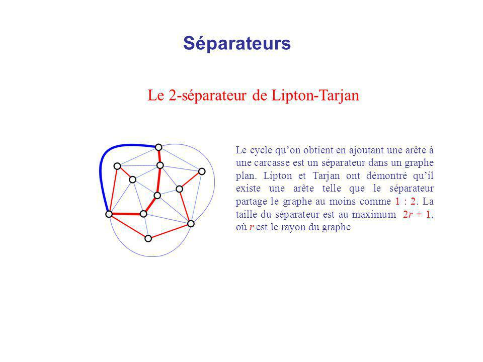Séparateurs Le 2-séparateur de Lipton-Tarjan