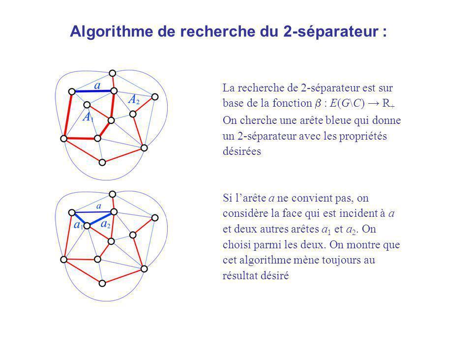 Algorithme de recherche du 2-séparateur :