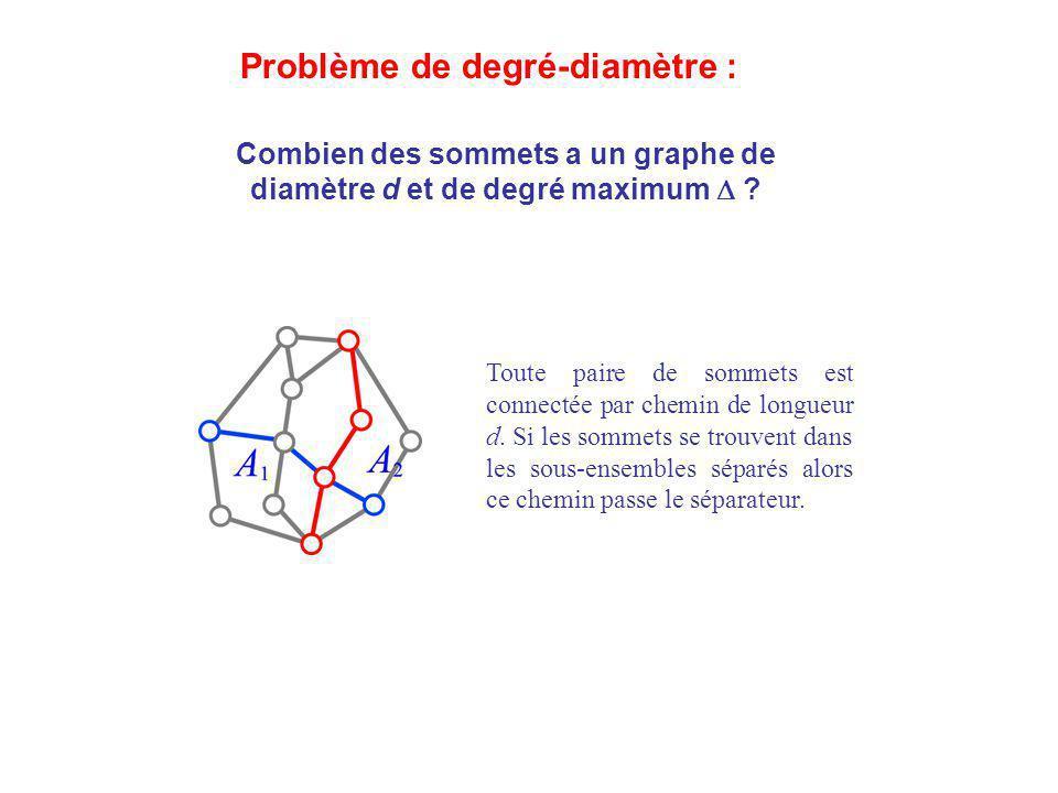 Problème de degré-diamètre :